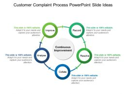 Customer Complaint Process Powerpoint Slide Ideas