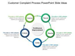 Customer Complaint Process Powerpoint Slide Ideas