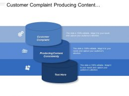 Customer Complaint Producing Content Consistently Producing A Variety Of Content