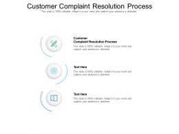 Customer Complaint Resolution Process Ppt Powerpoint Presentation Model Good Cpb
