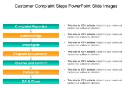 Customer Complaint Steps Powerpoint Slide Images