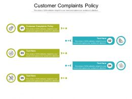 Customer Complaints Policy Ppt Powerpoint Presentation Summary Slides Cpb