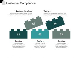 Customer Compliance Ppt Powerpoint Presentation Model Infographics Cpb