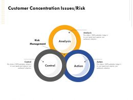 Customer Concentration Issues Risk Analysis Ppt Presentation Samples
