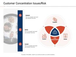Customer Concentration Issues Risk Fraud Investigation Ppt Powerpoint Presentation Styles Ideas