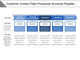 Customer Contact Data Processes Accounts Payable Dashboards Scorecards