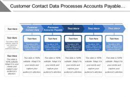 Customer Contact Data Processes Accounts Payable Dashboards Scorecards