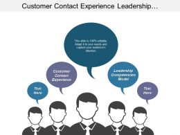 Customer Contact Experience Leadership Competencies Model Market Awareness Cpb