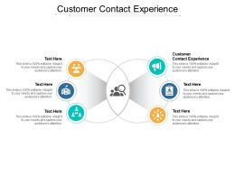 Customer Contact Experience Ppt Powerpoint Presentation Ideas Objects Cpb