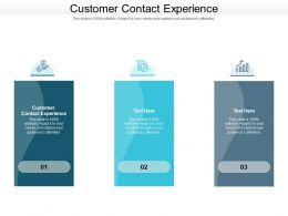Customer Contact Experience Ppt Powerpoint Presentation Inspiration Summary Cpb
