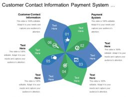 Customer Contact Information Payment System Performance Management Business Intelligence
