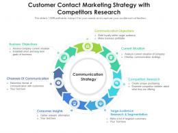 Customer Contact Marketing Strategy With Competitors Research