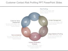 Customer Contact Risk Profiling Ppt Powerpoint Slides