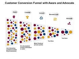 Customer Conversion Funnel With Aware And Advocate