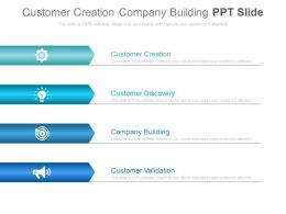 Customer Creation Company Building Ppt Slide