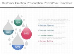 Customer Creation Presentation Powerpoint Templates