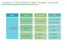 Customer Ctqs Powerpoint Slide Templates Download
