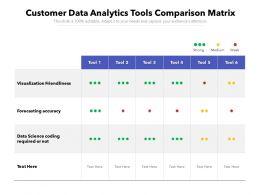 Customer Data Analytics Tools Comparison Matrix