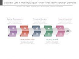 Customer Data And Analytics Diagram Powerpoint Slide Presentation Examples