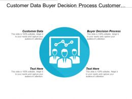 Customer Data Buyer Decision Process Customer Lifecycle Targeting