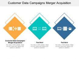 Customer Data Campaigns Merger Acquisition Ppt Powerpoint Presentation Infographic Template Picture Cpb