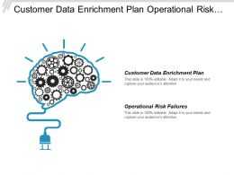 Customer Data Enrichment Plan Operational Risk Failures Channel Management Cpb