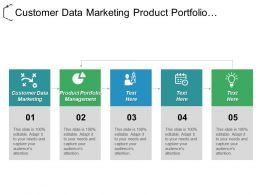 Customer Data Marketing Product Portfolio Management Branding Marketing Strategy Cpb