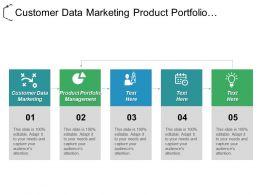 Customer Data Marketing Product Portfolio Management Branding Marketing Strategy Cpb
