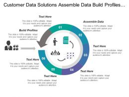 Customer Data Solutions Assemble Data Build Profiles Expose Data
