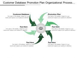 Customer Database Promotion Plan Organizational Process Measurement Optimization