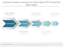 Customer Decision Journey For Online Sales Ppt Powerpoint Slide Clipart