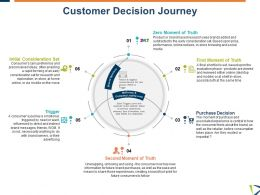 Customer Decision Journey Initial Consideration Ppt Powerpoint Slides Gridlines