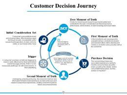 Customer Decision Journey Ppt Powerpoint Presentation Diagram Lists