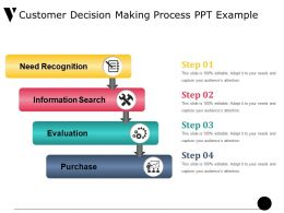 Customer Decision Making Process Ppt Example