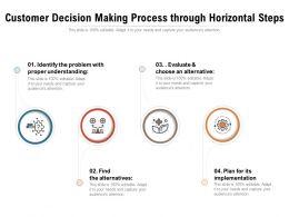 Customer Decision Making Process Through Horizontal Steps