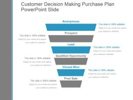 Customer Decision Making Purchase Plan Powerpoint Slide