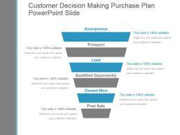 Customer Decision Making Purchase Plan Powerpoint Slide