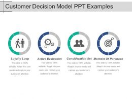 Customer Decision Model Ppt Examples