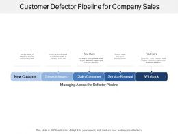 Customer Defector Pipeline For Company Sales