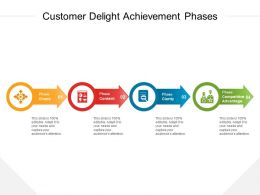 Customer Delight Achievement Phases