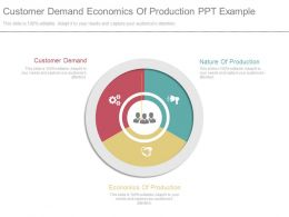 Customer Demand Economics Of Production Ppt Example