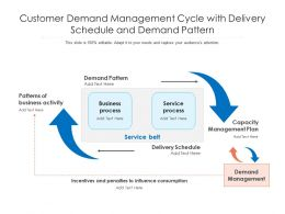 Customer Demand Management Cycle With Delivery Schedule And Demand Pattern