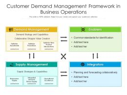 Customer Demand Management Framework In Business Operations