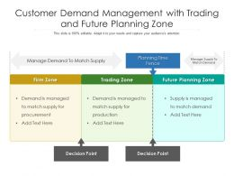 Customer Demand Management With Trading And Future Planning Zone