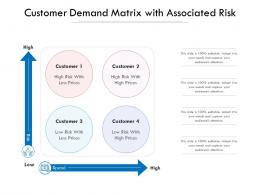 Customer Demand Matrix With Associated Risk