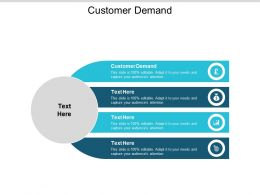 Customer Demand Ppt Powerpoint Presentation Gallery Example Cpb