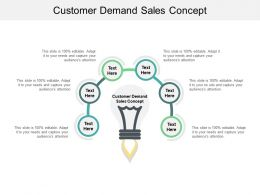 Customer Demand Sales Concept Ppt Powerpoint Presentation Infographics Objects Cpb