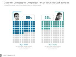 Customer Demographic Comparison Powerpoint Slide Deck Template
