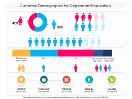 Customer Demographic For Dependent Population