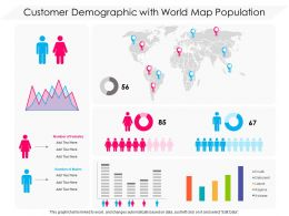 Customer Demographic With World Map Population